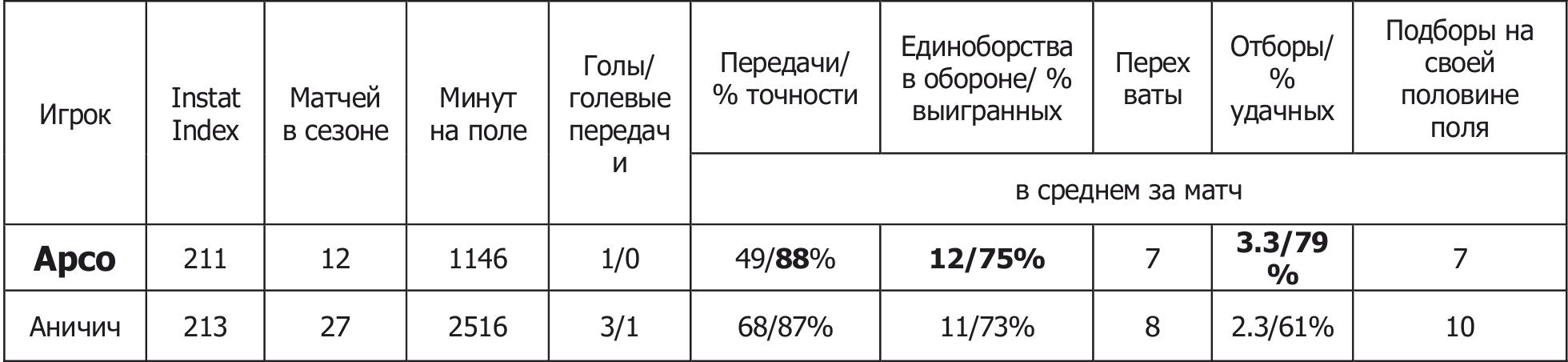 Описание: http://pflk.kz/userfiles/%D0%B0%D1%80%D1%81%D0%BE.png